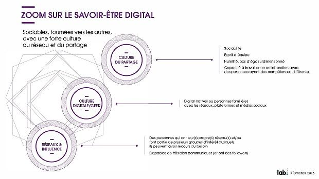 Les Savoirs-Etre du Digital-2