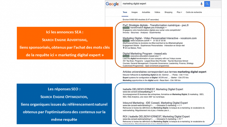 Fondamentaux du SEO : differences SEO/SEA