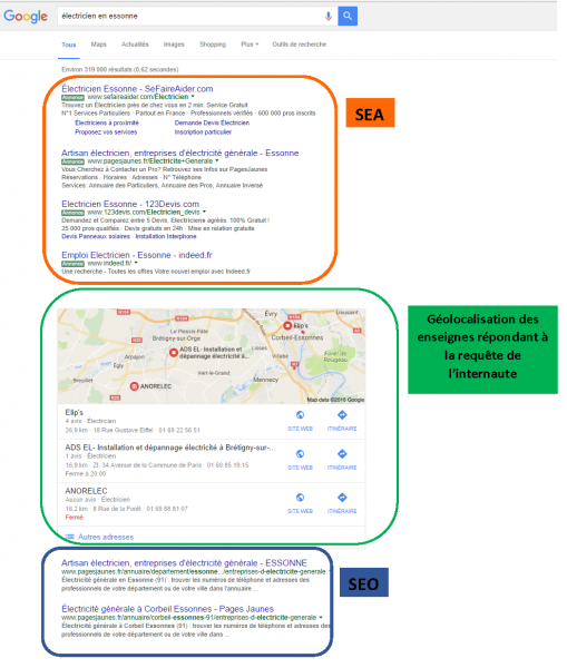 Fondamentaux du SEO : la Géolocalisation
