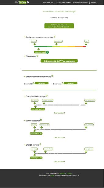 Version éco-conçue de mon site d'après le test ecoIndex 2019
