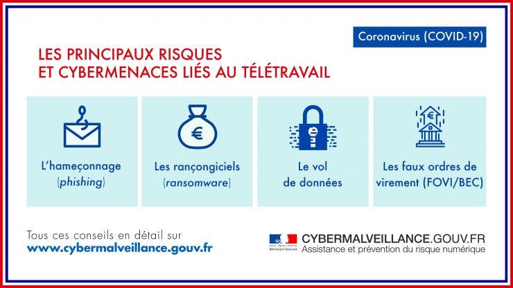 Cybermenaces en télétravail - Cybermalveillance.gouv