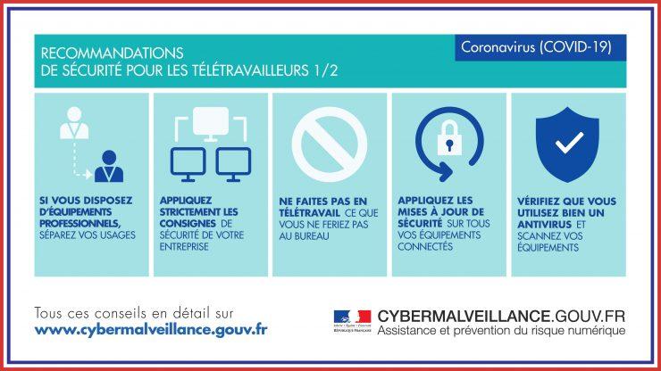 Recommandations de sécurité pour les télétravailleur-euses - Cybermalveillance.gouv