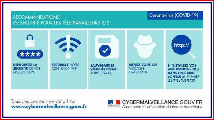 Recommandations de sécurité pour les télétravailleur-euses-2 - Cybermalveillance.gouv