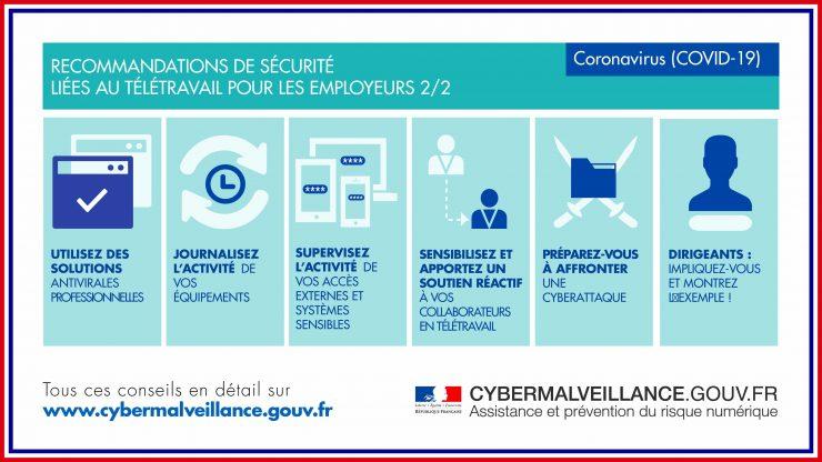 Recommandation de sécurité liées au télétravail pour les employeurs-2-Cybermalveillance.gouv